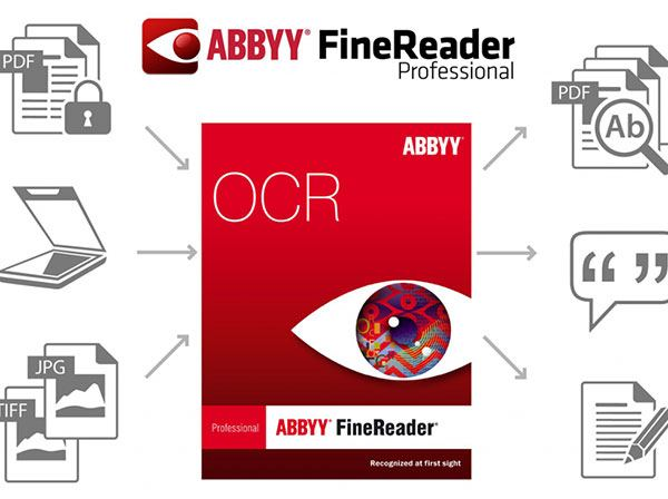Download ABBYY FileReader - Chuyển Ảnh Scan Sang File Word, PDF